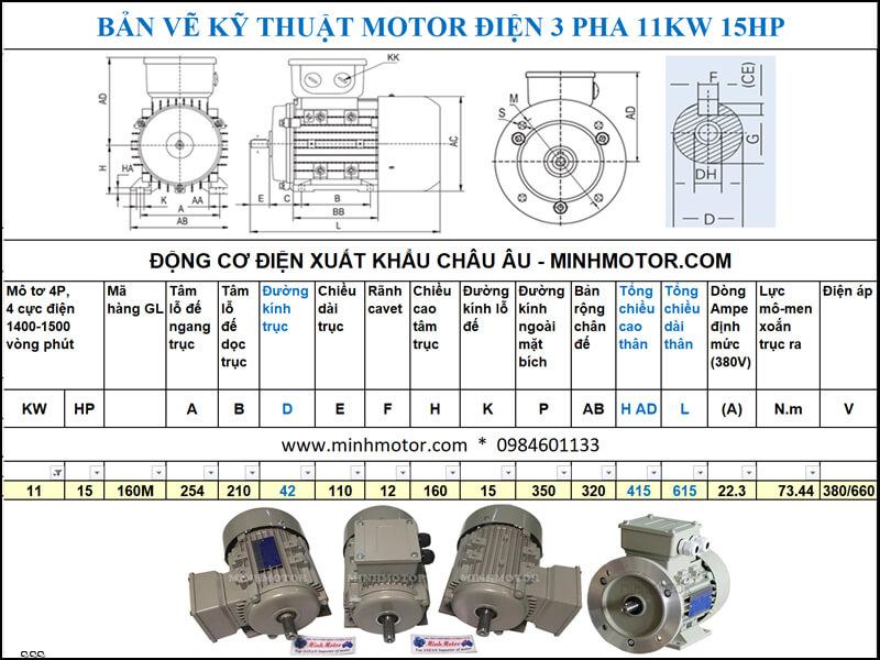 Thông số kỹ thuật Motor Julong 11kw 15Hp 15 ngựa 3 Pha 4P