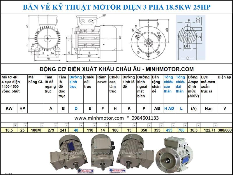 Thông số kỹ thuật Motor Julong 18.5kw 3 Pha 4P