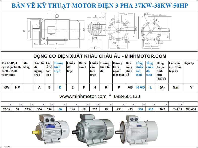Thông số kỹ thuật Motor Julong 37kw 50Hp 50 ngựa 3 Pha 4P