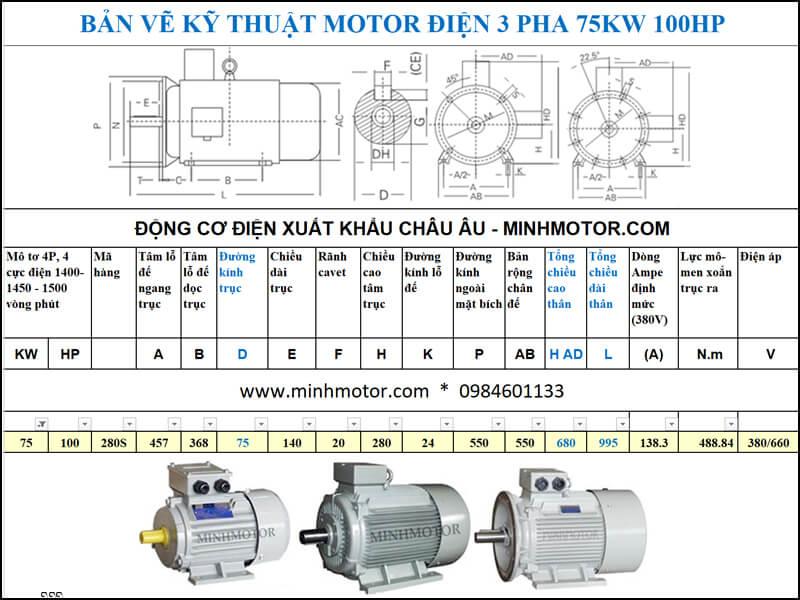 Thông số kỹ thuật Motor Julong 75kw 100Hp 100 ngựa 3 Pha 4P
