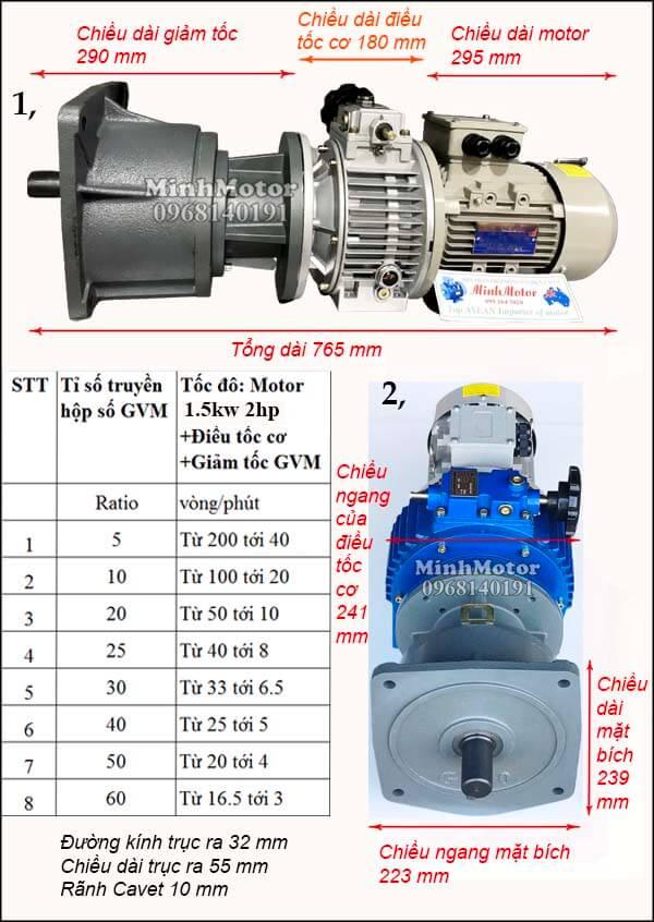 Motor máy trộn 1.5kw 2hp mặt bích vuông GVM, tỉ số truyền lớn