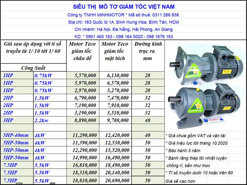 Giá Motor Giảm Tốc Teco