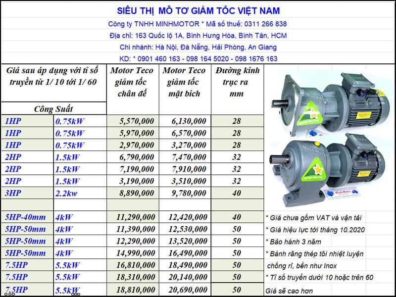 Giá Motor Giảm Tốc Teco – Gear Motor Teco Price in Vietnam