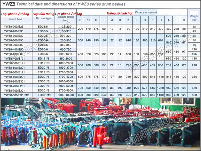 Bản vẽ kích thước Phanh thủy lực cầu trục thủy 200 ED 23/5