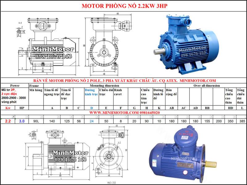 Thông số Động Cơ Điện Phòng Nổ 2.2kw 2 cực 2 Pole 2900 vòng/phút
