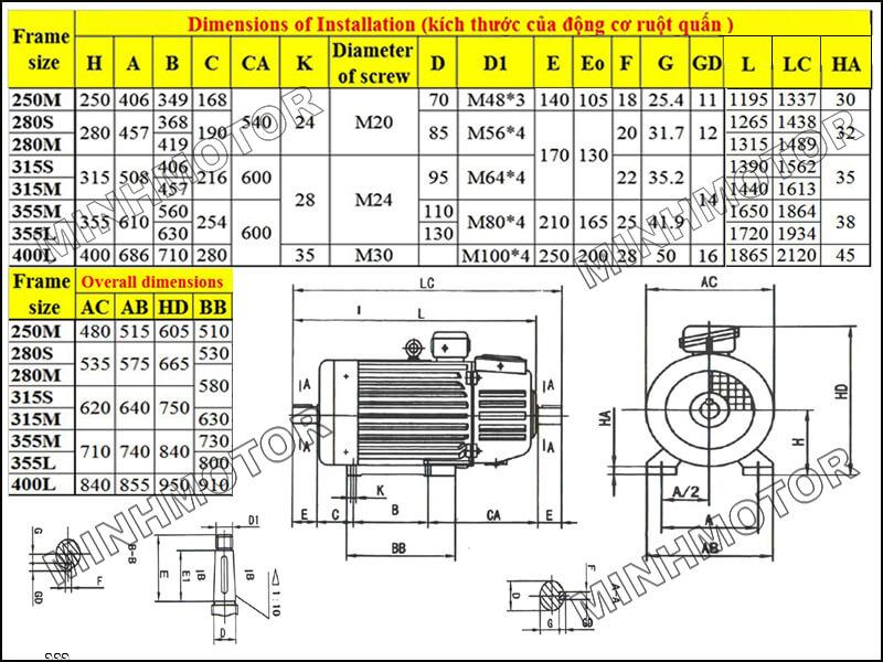 Thông số bản vẽ động cơ điện rotor dây quấn 45 kw 60 HP