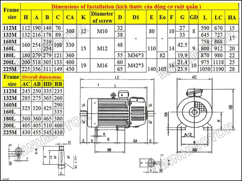 Motor ruột quấn 7.5 kw 10 HP 6 cực điện 960 vòng phút