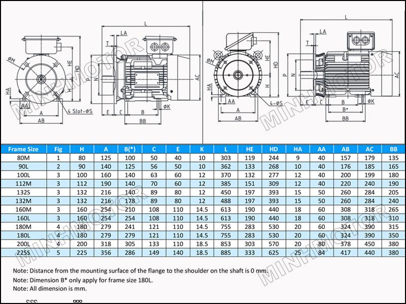 Kích thước motor toshiba 7.5kw 10HP 10 ngựa mặt bích, 4P
