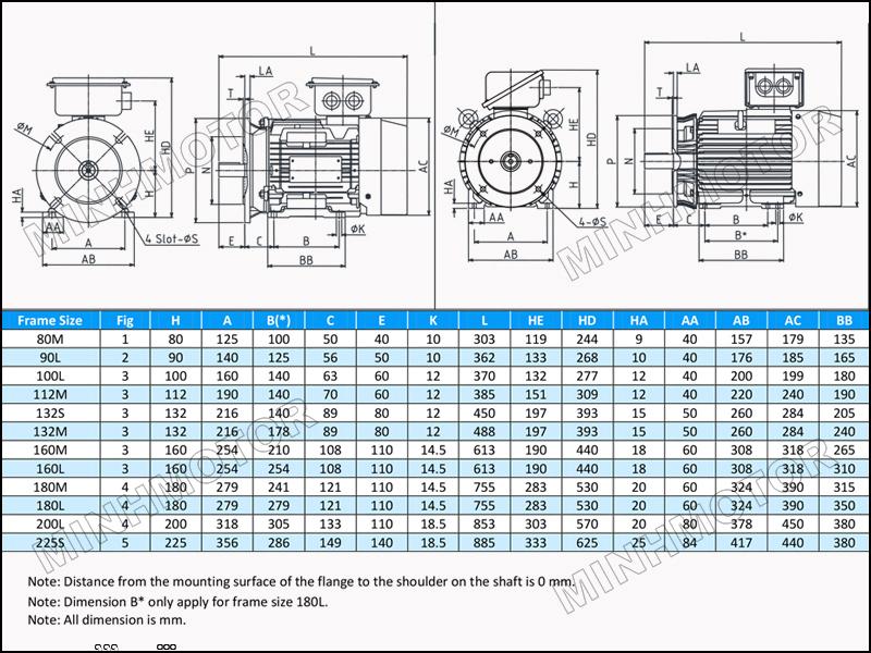 Bản vẽ Kích thước motor toshiba 3kw 4HP 4 ngưạ mặt bích, 4P