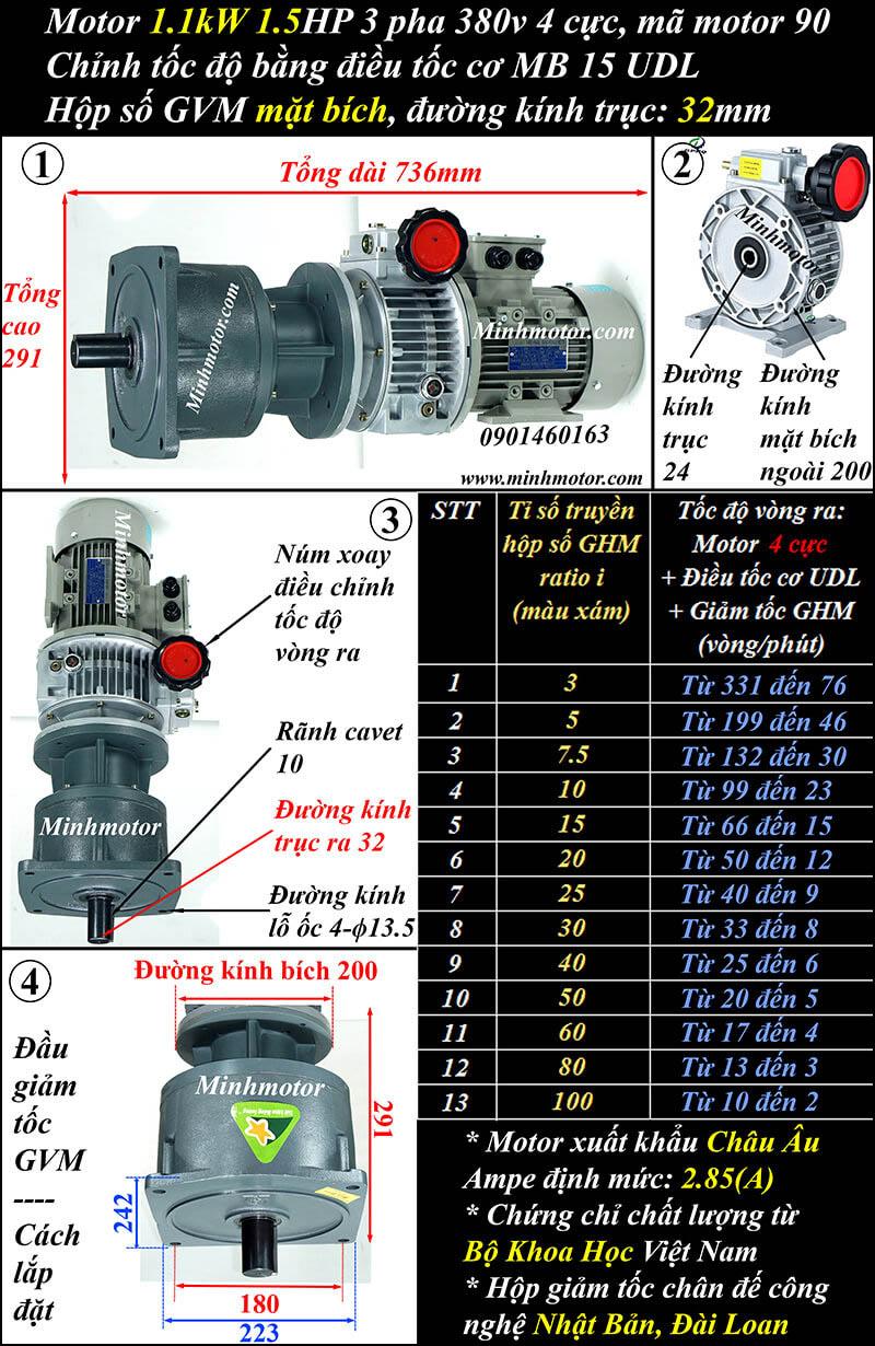 Động cơ giảm tốc mặt bích 1.1Kw 1.5Hp GVM điều chỉnh tốc độ