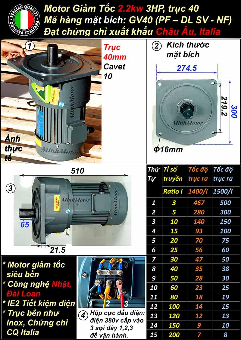 Motor giảm tốc mặt bích 2.2Kw 3Hp 3 pha GV, trục 40