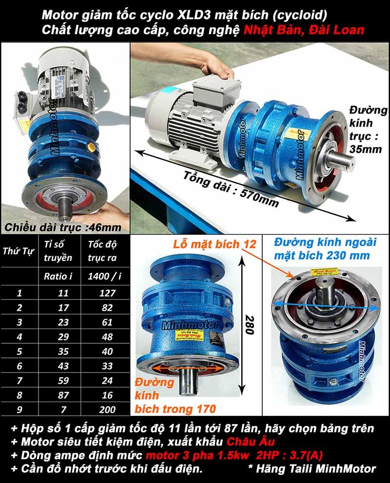 Động cơ giảm tốc mặt bích 1.5Kw 2Hp Cyclo XLD3