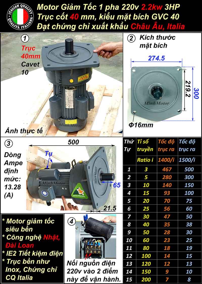 Motor giảm tốc mặt bích 2.2Kw 3Hp 1 pha 220v GVC trục thẳng