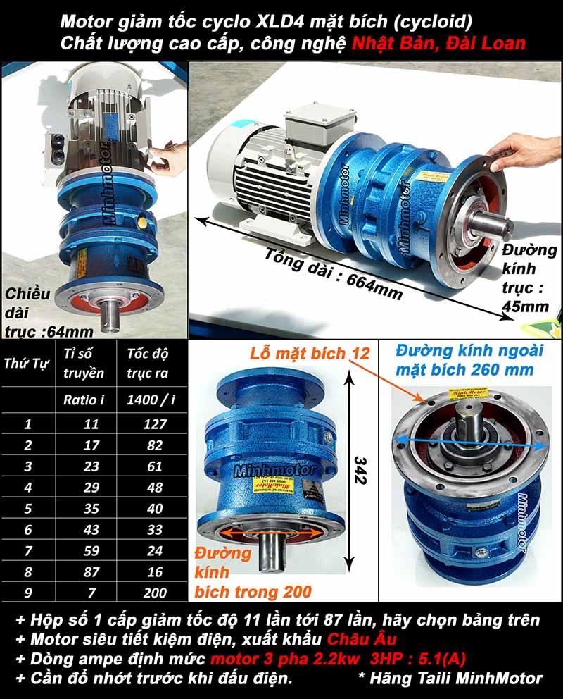 Motor giảm tốc mặt bích 2.2Kw 3Hp Cyclo XLD4