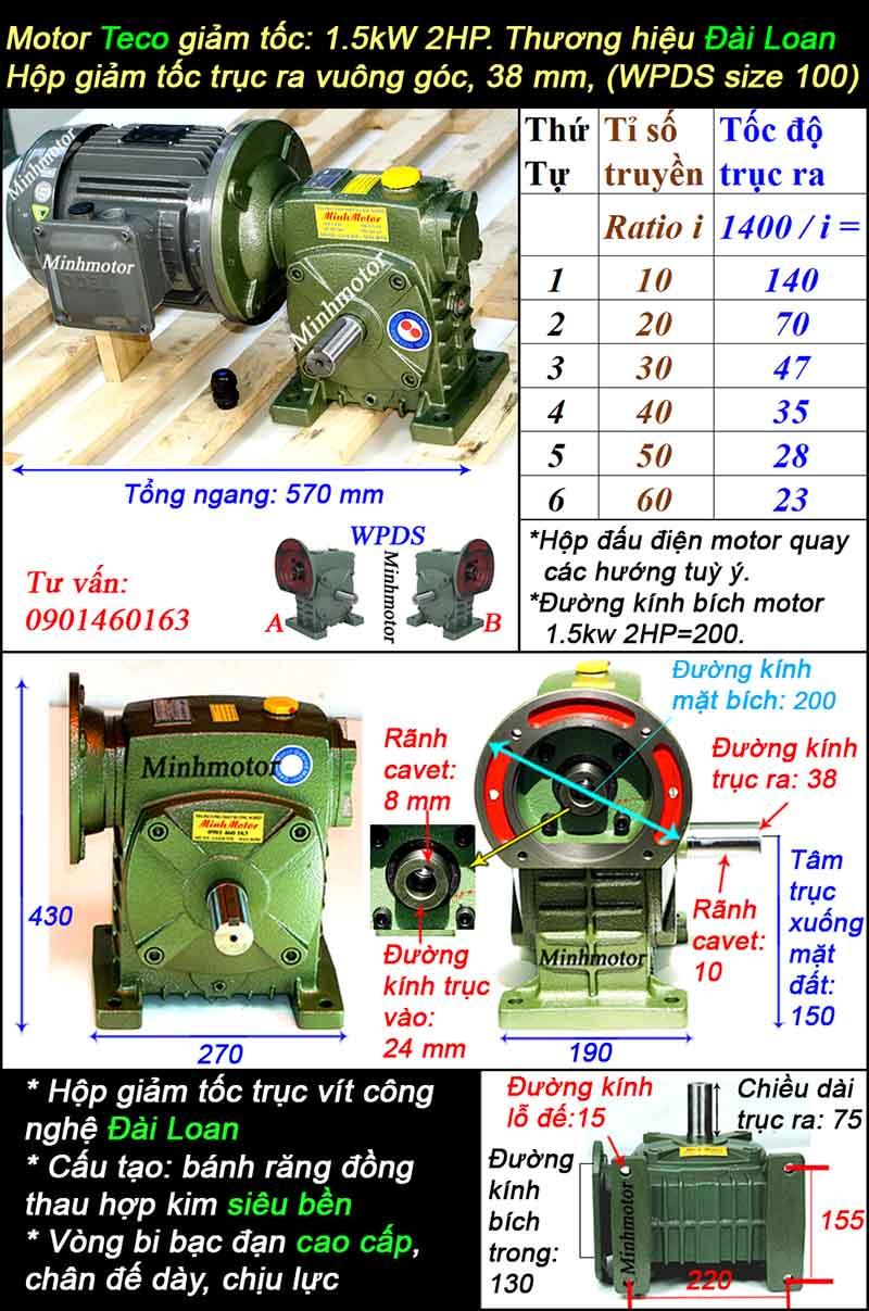 Động cơ hộp số Teco 1.5kw 2hp WPDS 100, cốt dương