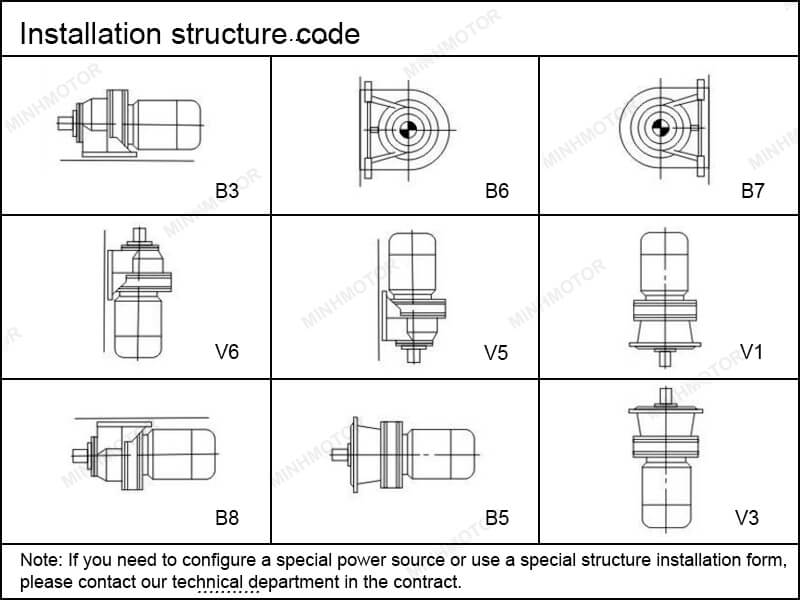 9 các thiết kế lắp đặt hộp số Cycloid motor