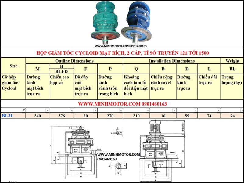 Hộp Giảm tốc Cycloid 2.2kw 3HP, X53, B31, tỉ số truyền 121