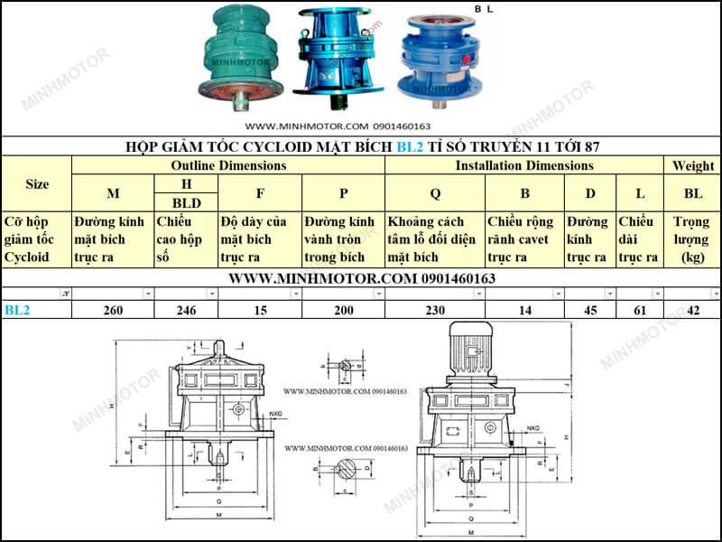 Hộp số Cycloid mặt bích cho motor 2HP 1.5kw 2 Ngựa