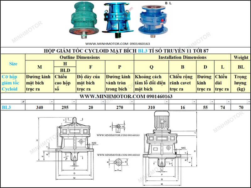 Hộp Số Cycloid mặt bích cho motor 3HP 2.2kw 3 Ngựa