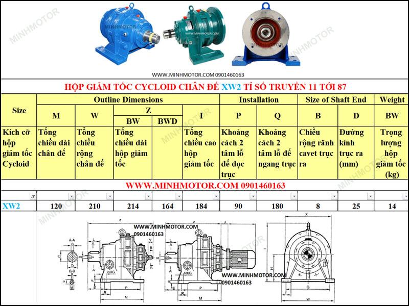 Thông số kỹ thuật của hộp giảm tốc Cycloid chân đế XWD2 = X2 0.55Kw 0.75HP