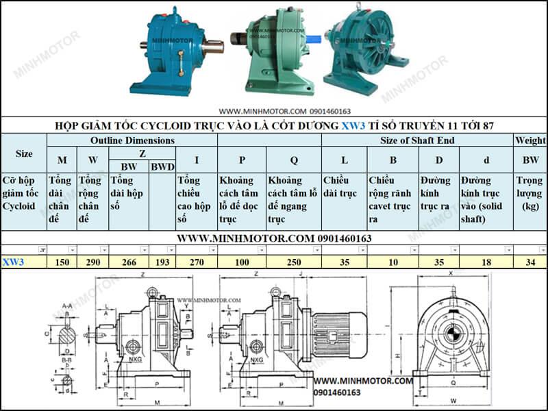 Hộp giảm tốc Cyclo 0.75HP 0.55Kw trục vào cốt dương