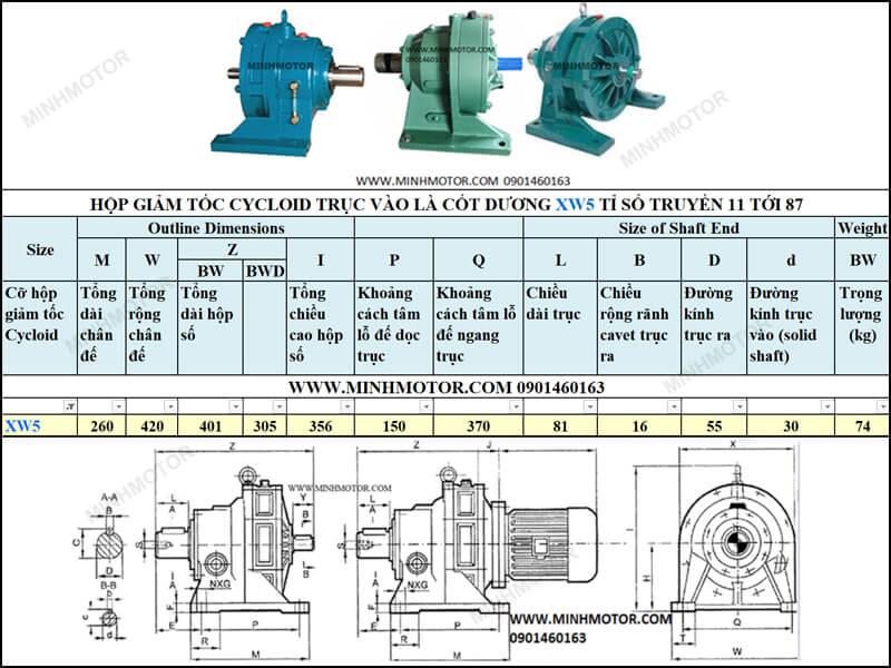 Hộp giảm tốc Cyclo trục vào cốt dương 7.5HP 5.5kw