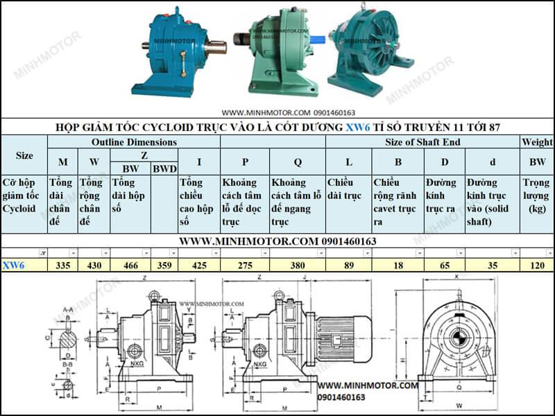 Hộp giảm tốc Cyclo trục vào cốt dương 2.2Kw 3HP