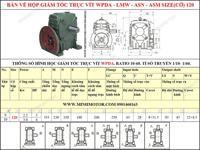 Bản vẽ kỹ thuật hộp giảm tốc trục vít WPDA-LMW-ASN-ASM size 120