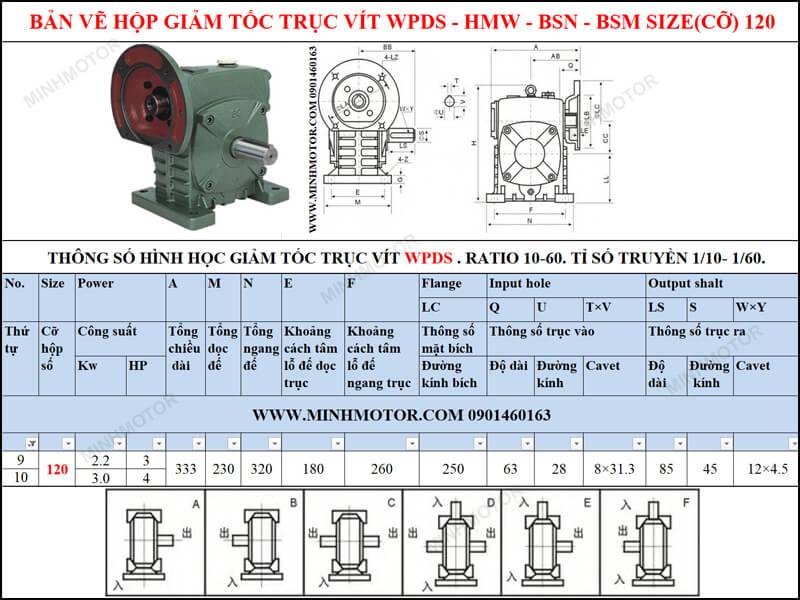 Bản vẽ kỹ thuật hộp số trục vít WPS-HMW-BSN-BSM size 120