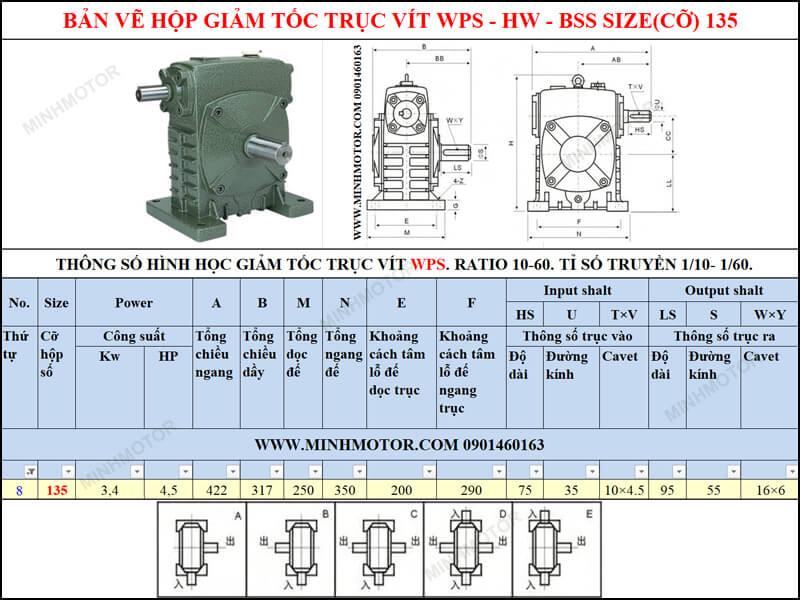 Thông số kỹ thuật hộp số trục vít WPS-HW-BSS size 135
