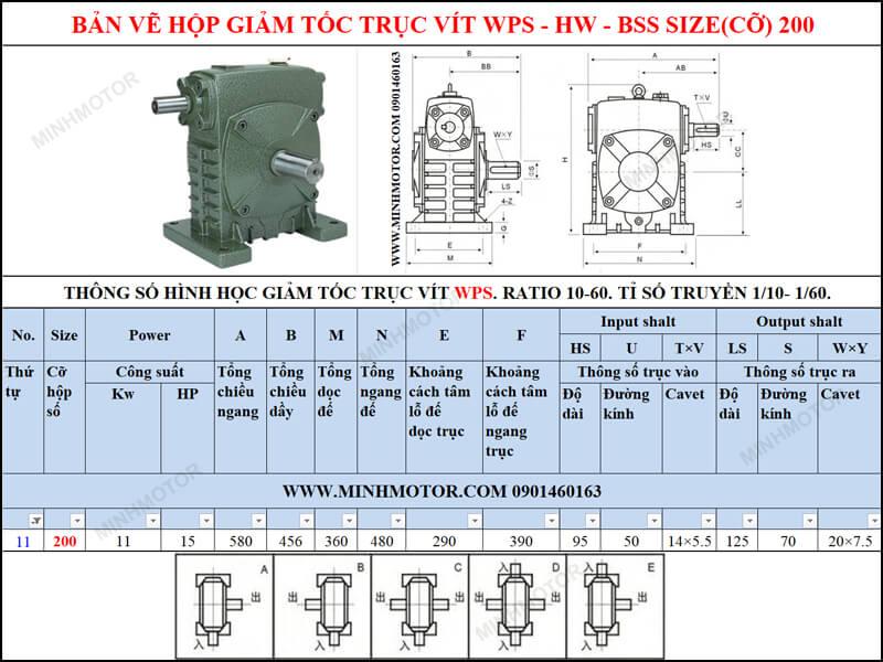 Thông số kỹ thuật hộp số trục vít WPS-HW-BSS size 200