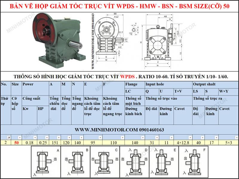 Thông số kỹ thuật hộp số trục vít WPS-HMW-BSN-BSM size 50