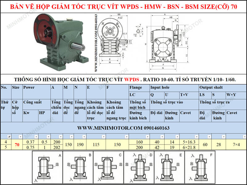 Thông số kỹ thuật hộp số trục vít WPS-HMW-BSN-BSM size 70