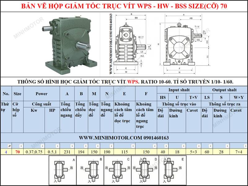 Thông số kỹ thuật hộp số trục vít WPS-HW-BSS size 70