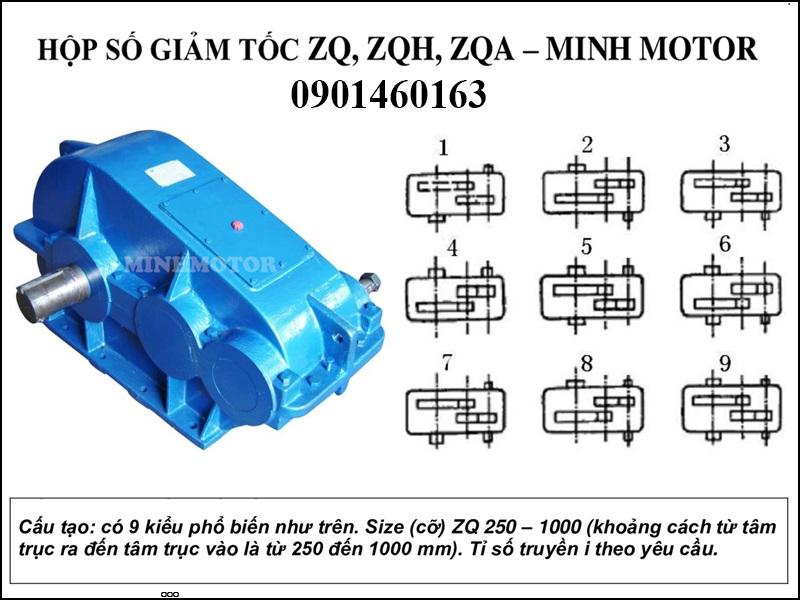 Cấu tạo, định nghĩa hộp số giảm tốc ZQ 650