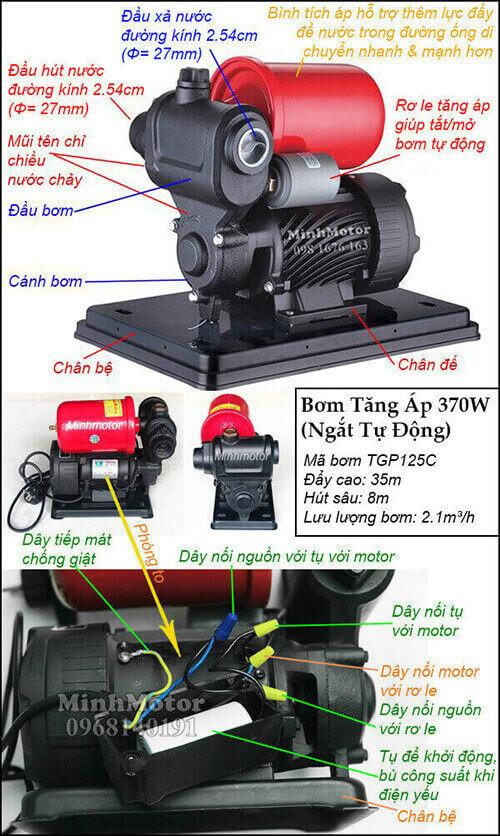 Máy bơm nước 0.5 ngựa 0.37Kw 220v tăng áp TGP125C