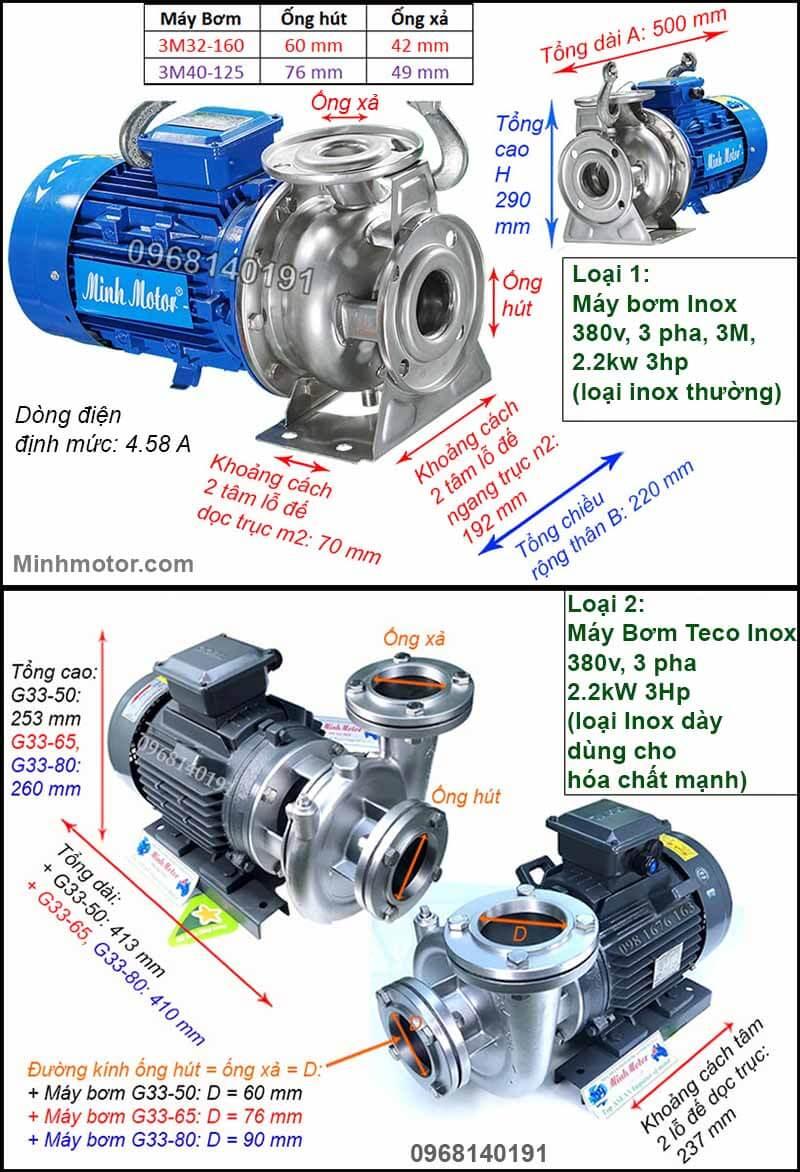 Máy bơm inox 2.2kw 3hp, 3M, Teco, kiểu Ý, 380v, 2 pole, 3 pha