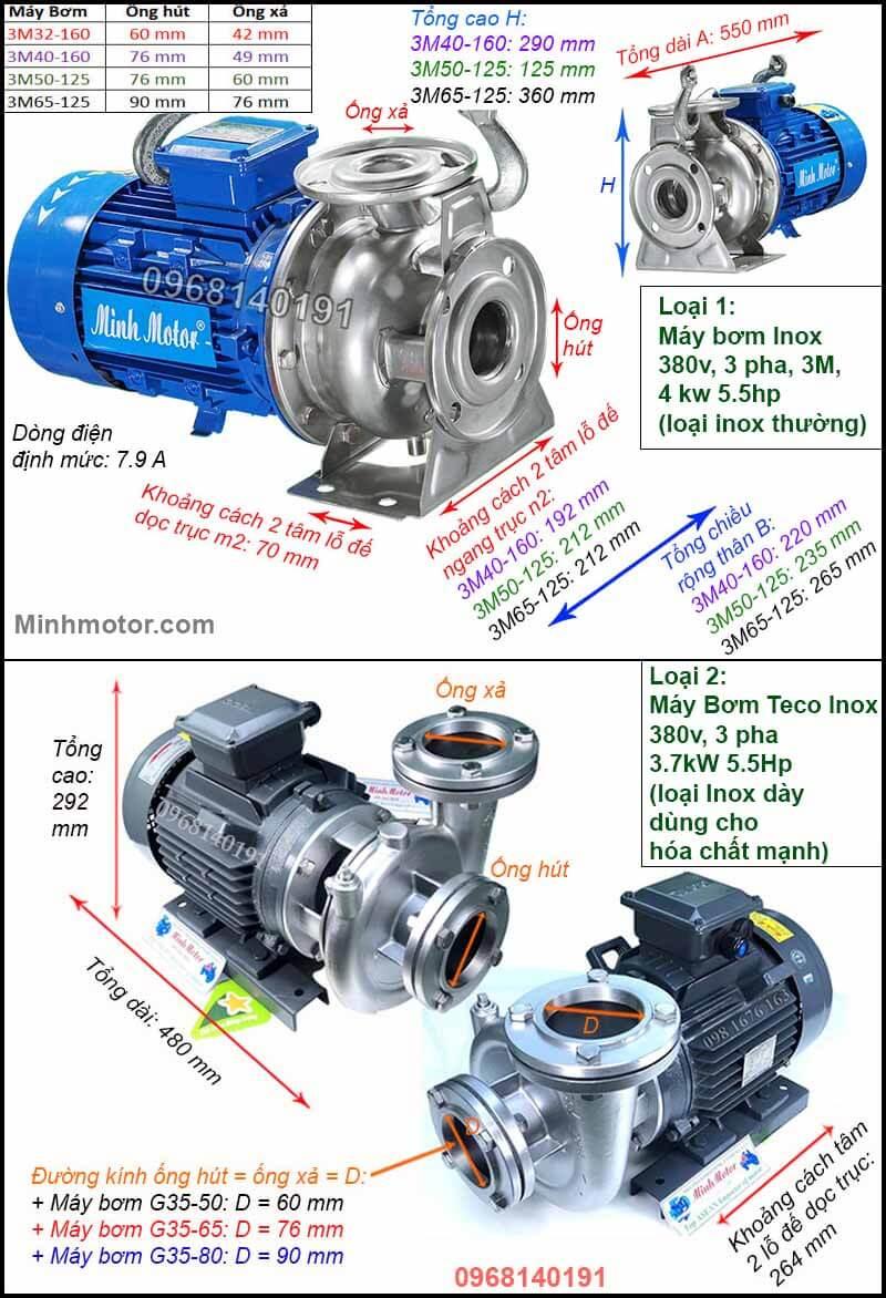 Máy bơm inox 4kw 5.5hp, 3M, Teco, kiểu Ý, 380v, 2 pole, 3 pha