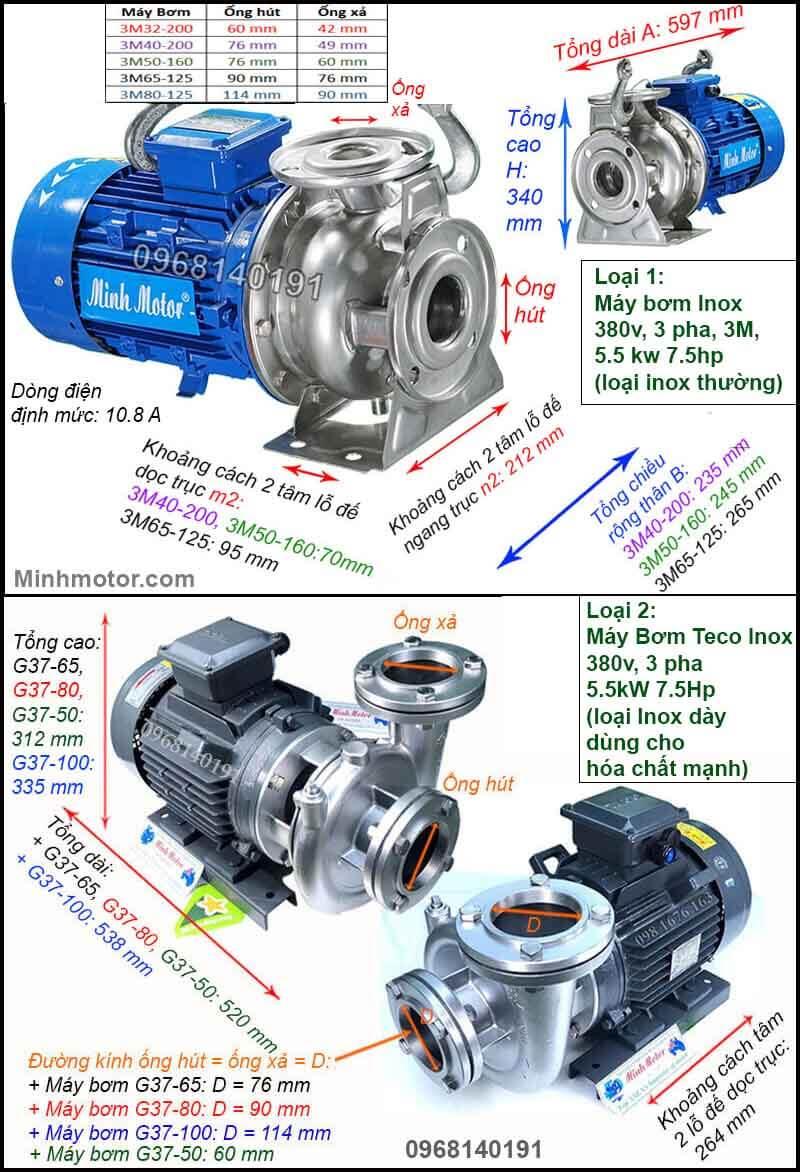 Máy bơm inox 5.5kw 7.5hp, 3M, Teco, kiểu Ý, 380v, 2 pole, 3 pha