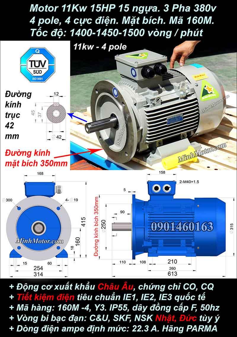 Motor 15HP 11kW 1400-1500 vòng phút tua chậm, mặt bích