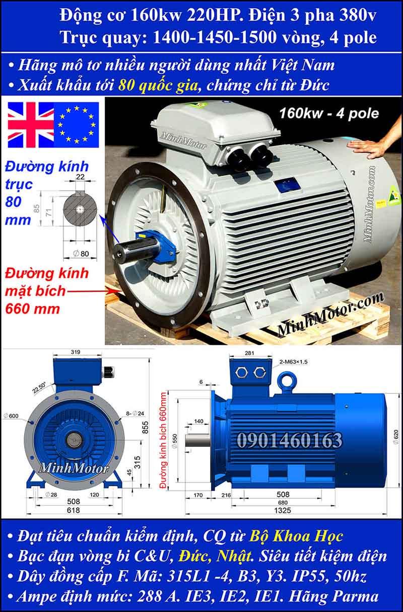 Motor 220HP 160kW 1400-1500 vòng phút tua chậm, mặt bích