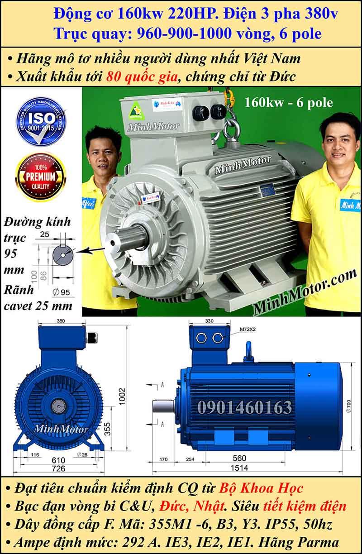 Động cơ điện 160W 220HP 900-1000 vòng, chân đế