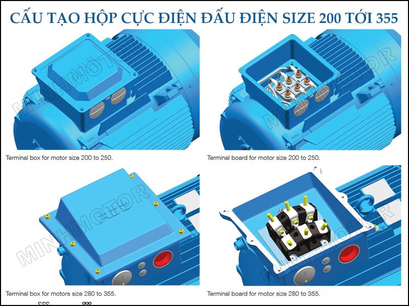 Cấu tạo hộp cực điện, cầu điện động cơ ABB 150HP 110kw 150 ngựa IE2