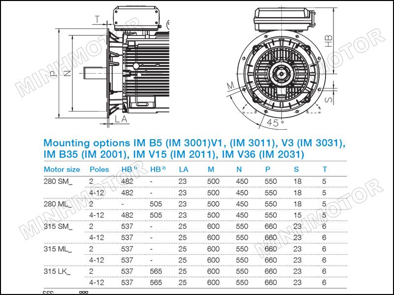 Bản vẽ cataloge Động cơ ABB 132kw 180HP 180 ngựa mặt bích