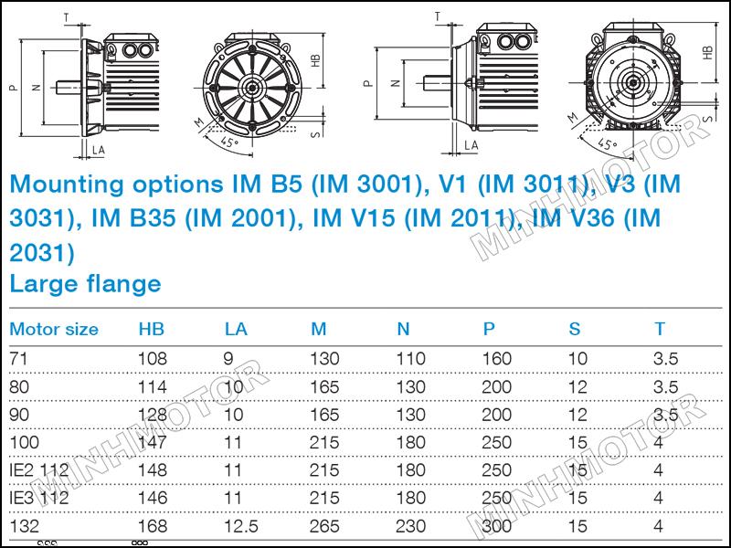 Bản vẽ cataloge Động cơ ABB 4kw 5HP 5 ngựa mặt bích