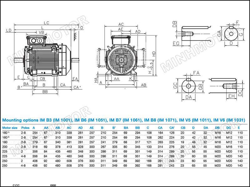Bản vẽ cataloge Motor ABB 55kw 75HP 75 ngựa chân đế