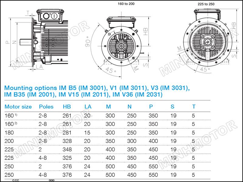 Bản vẽ cataloge Động cơ ABB 55kw 75HP 75 ngựa mặt bích