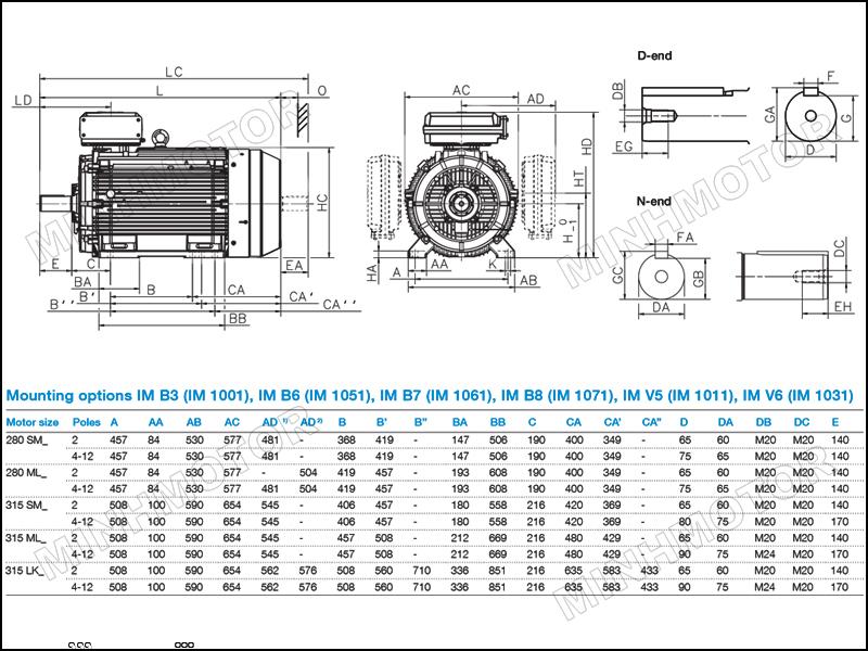 Bản vẽ cataloge Motor ABB 90kw 125HP 125 ngựa chân đế