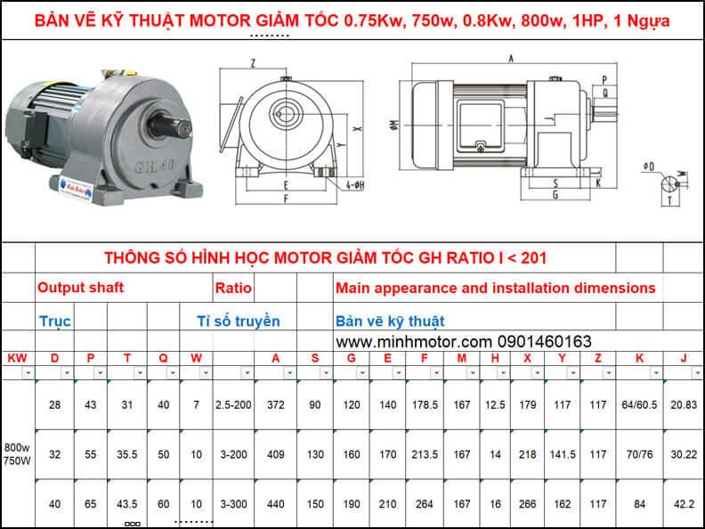 Bản vẽ motor giảm tốc có thắng 0.75kw 1HP trục thẳng