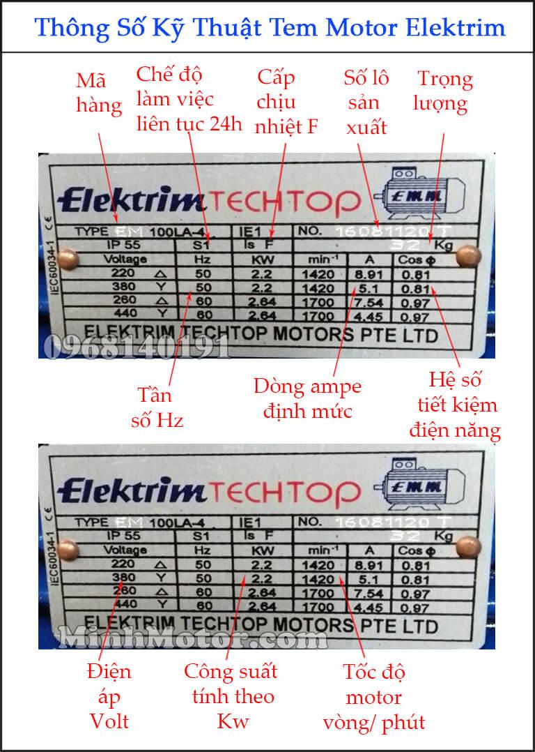 Thông số kỹ thuật tem motor Elektrim 2.2kw